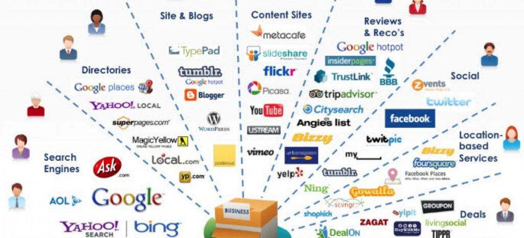 Kế hoạch marketing online: 4 bước lập kế hoạch hoàn hảo nhất